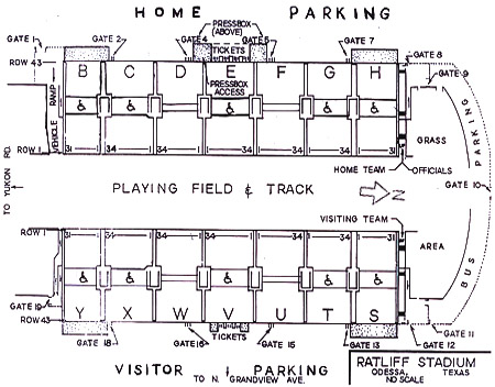 Ratliff Stadium (Odessa, Texas)